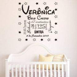 O Nascimento do meu Bebê