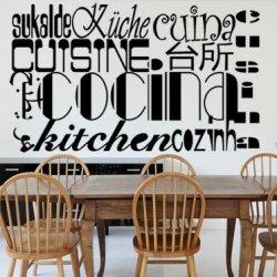 Nomes de Cozinha